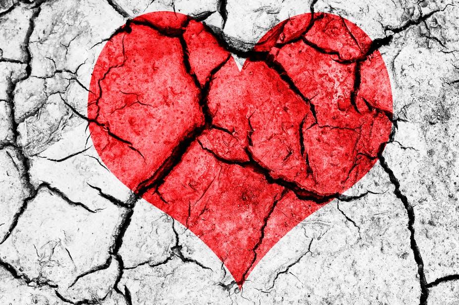 When Relationships Fail